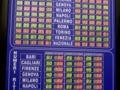Ritardatari Lotto aggiornati su tutte le ruote, ecco come funzionano