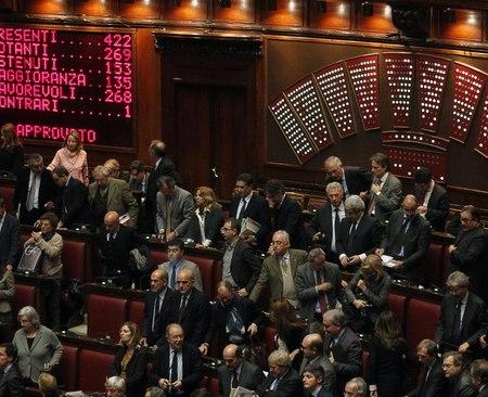 Rosatellum: approvata la legge elettorale. La palla al Senato