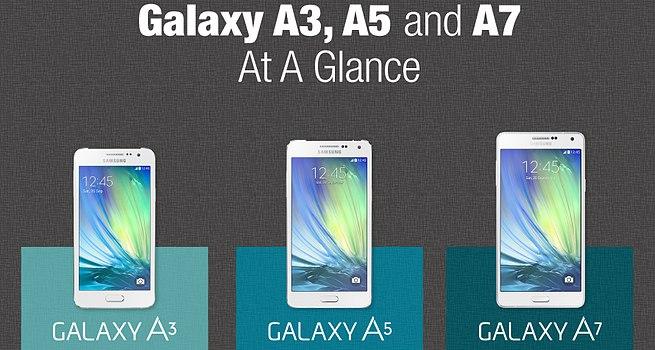 Samsung Galaxy A3, A5, A7: prezzi e offerte di febbraio